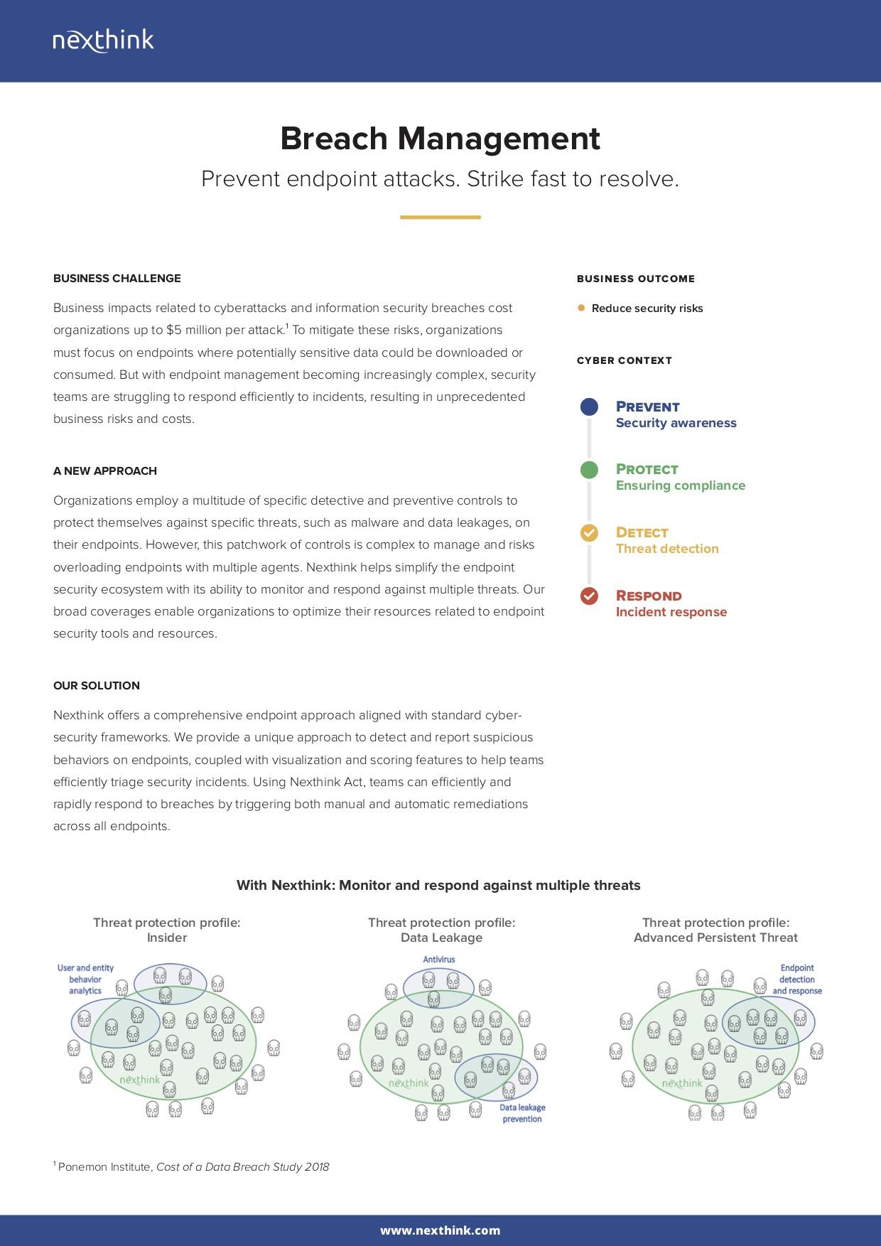 Breach Management Solution Brief