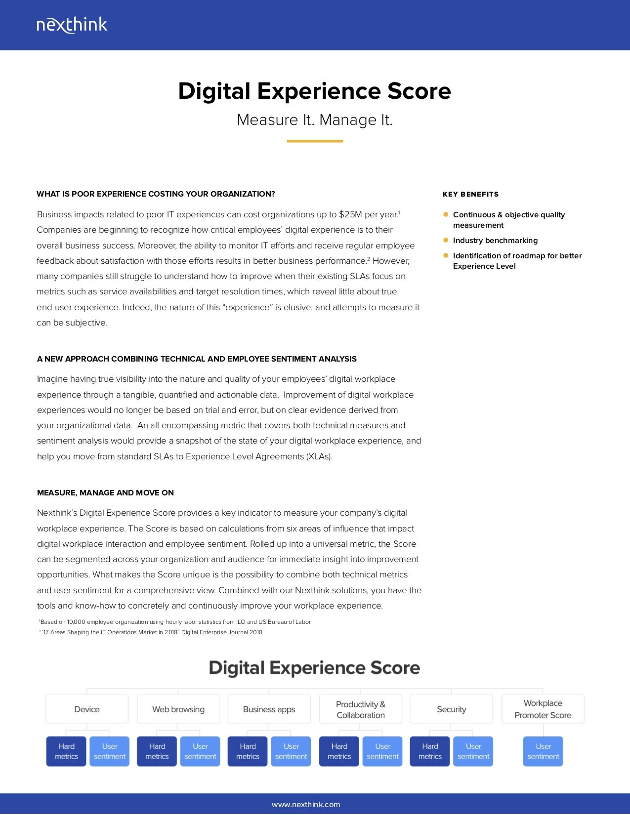 Digital Experience Score Fact Sheet
