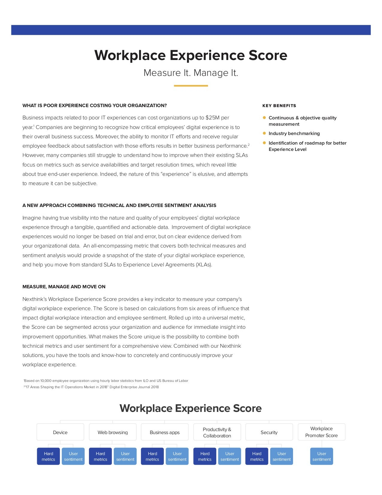 Workplace Experience Score Fact Sheet