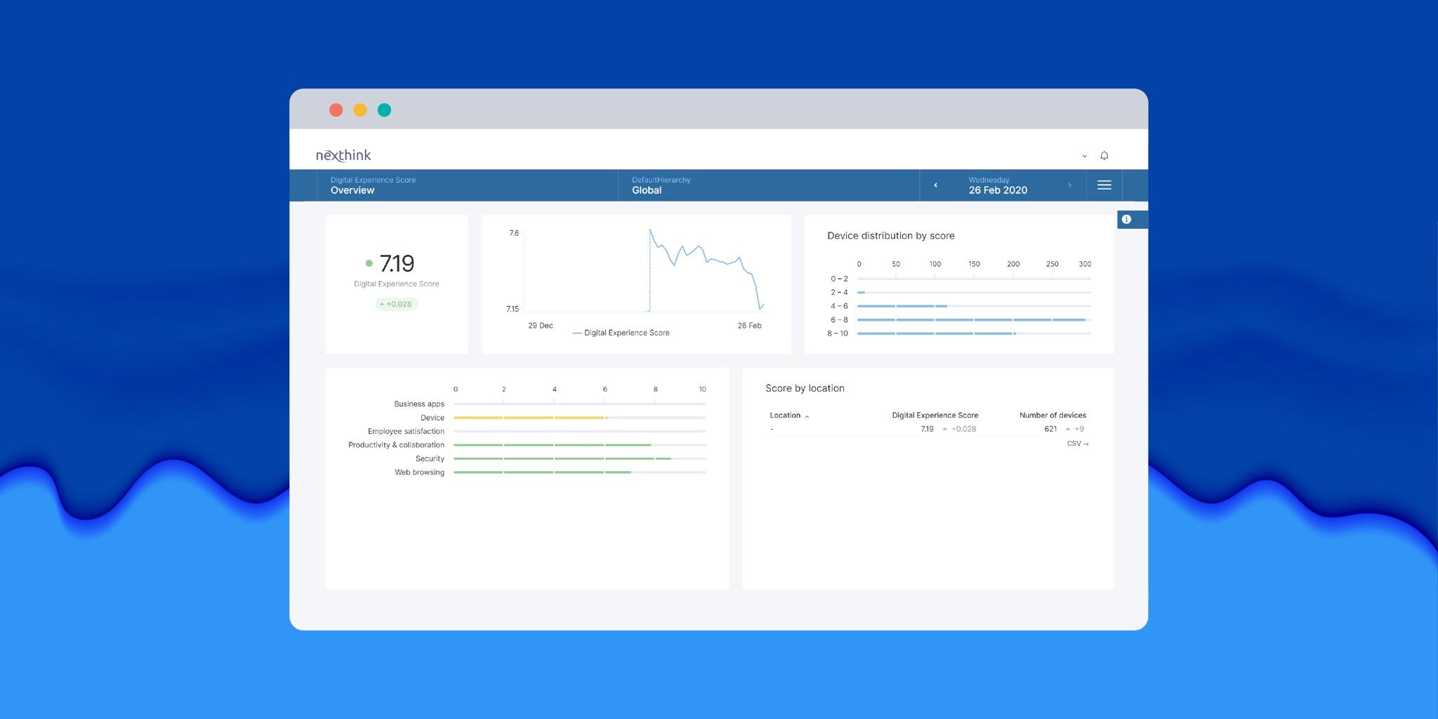 Nexthink's Platform Gets a Facelift