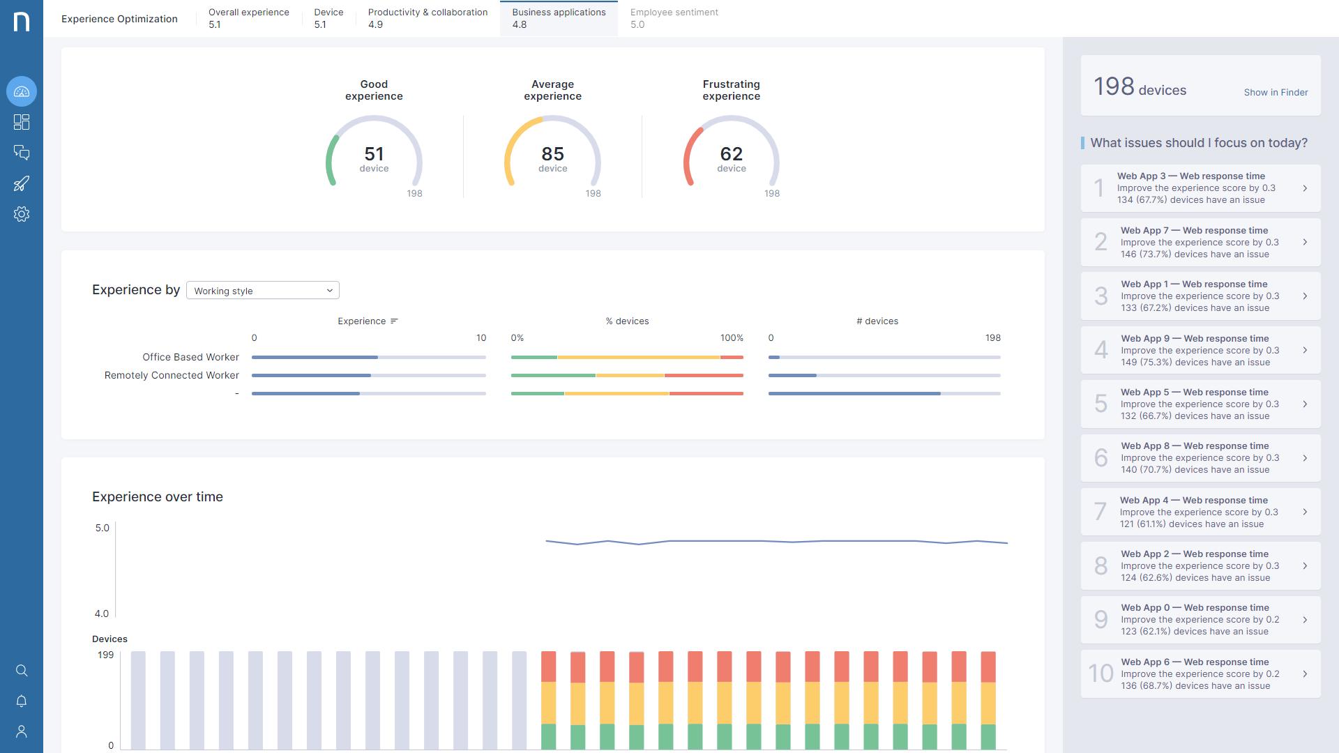 Nexthink Further Enhances UI for Experience Platform