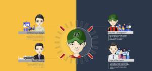 persona profile - cartoon
