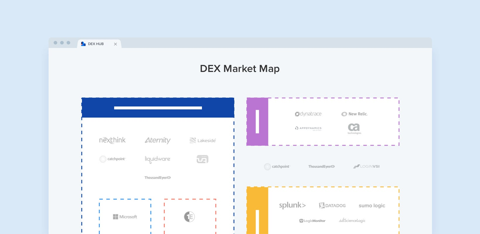 Introducing the Digital Employee Experience Market Map
