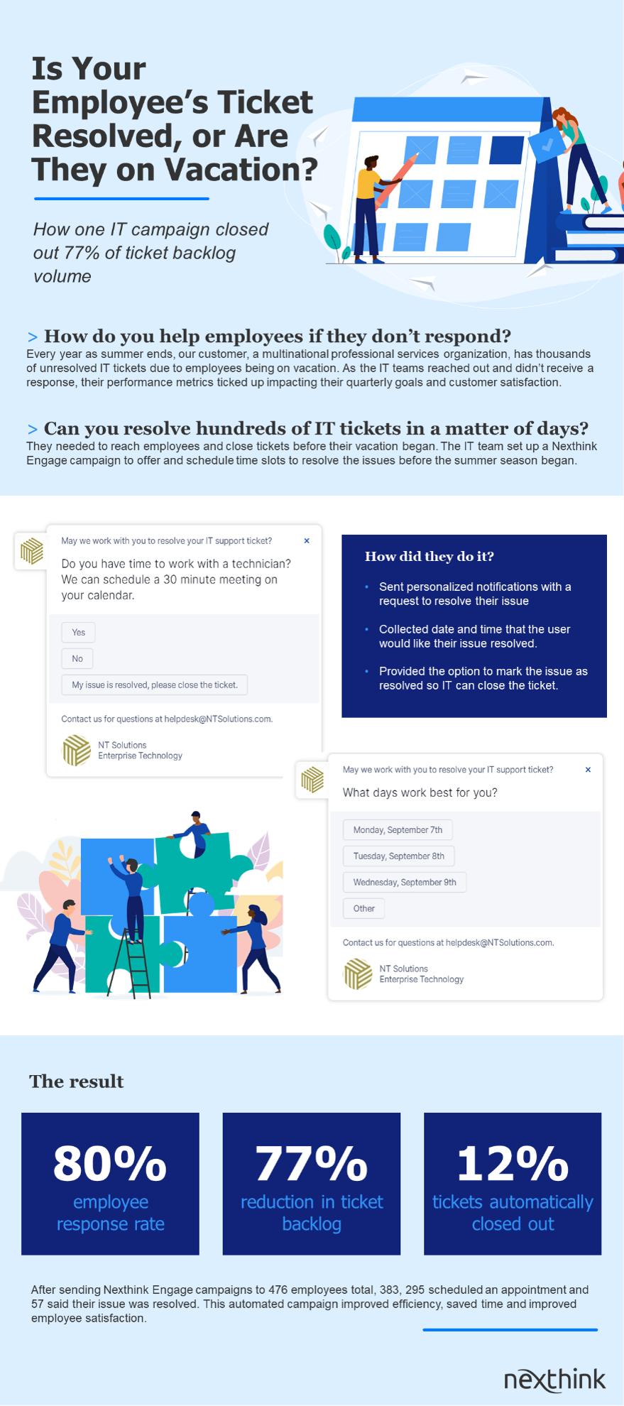 IT ticket use case