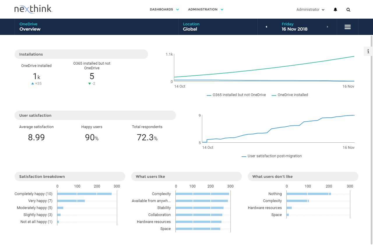 OneDrive | Nexthink